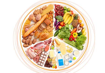 24 مهر ماه روز جهانی غذا گرامی باد
