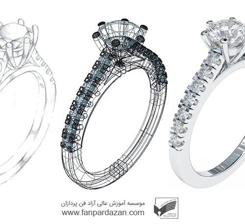 نرم افزار آموزشی طراحی طلا و جواهرات