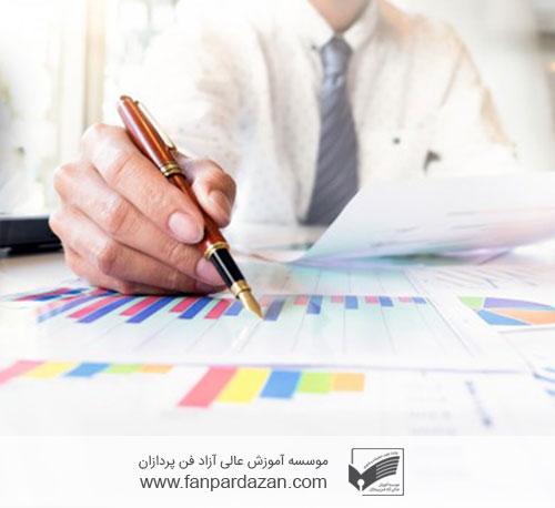 مدیریت سرمایه گذاری – ریسک و تحلیل مالی