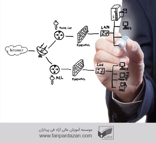 فناوری اطلاعات (DBA)