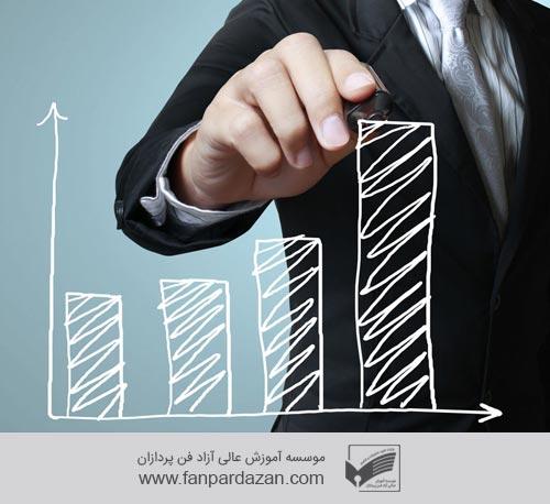 دوره 6 ماهه مدیریت بازاریابی و فروش(MBA)