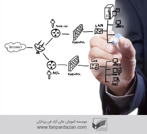 دوره 6 ماهه فناوری اطلاعات (DBA)