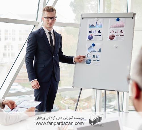 دوره 6 ماهه مدیریت عالی کسب و کار DBA حقوق بین الملل