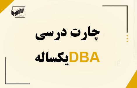 چارت درسی DBA یکساله